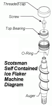 Ice Flake Auger